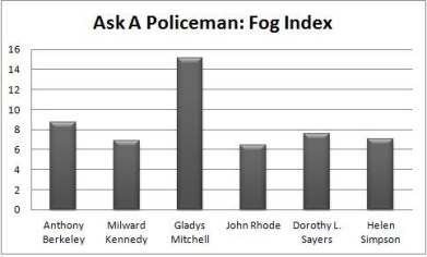 Ask A Policeman Fog