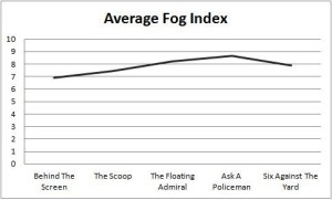 Average Fog