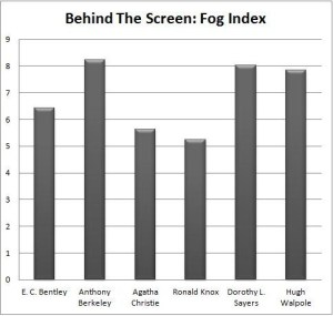 Behind the screen fog